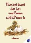 Iven, Willem - Hoe het komt dat het met Pasen altijd Pasen is