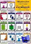Dijkstra, Pieternel, Bunnik, Petra - Poster Zelfregulerend leren - Effectiever leren met 14 leerstrategieën