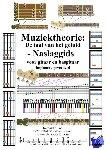 Tor, Karrarikh - Muziektheorie: De taal van het geluid - Naslaggids